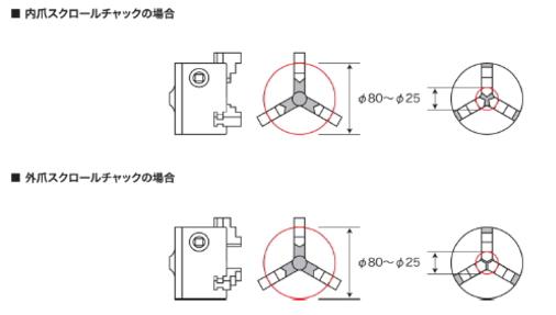 回転加工機スクロールチャック寸法