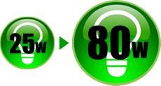 25W〜80W レーザー出力の選択